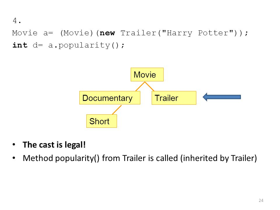 4. Movie a= (Movie)(new Trailer( Harry Potter )); int d= a.popularity(); The cast is legal.