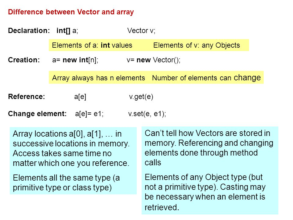 40 Difference between Vector and array Declaration: int[] a; Vector v; Elements of a: int values Elements of v: any Objects Array always has n elements Number of elements can change Creation: a= new int[n]; v= new Vector(); Reference: a[e] v.get(e) Change element: a[e]= e1; v.set(e, e1); Array locations a[0], a[1], … in successive locations in memory.