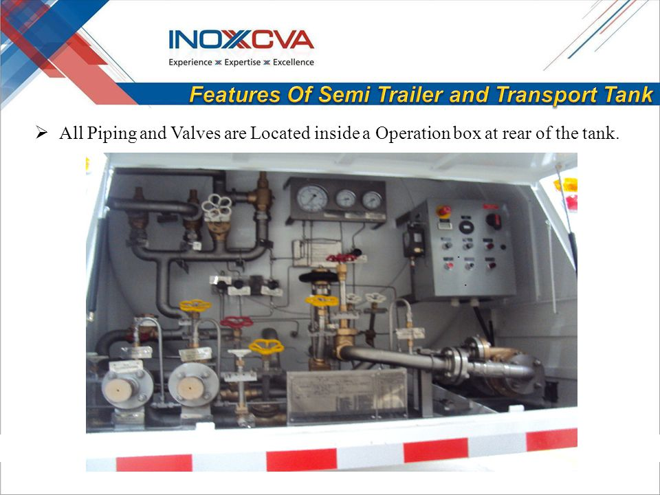  All Piping and Valves are Located inside a Operation box at rear of the tank.