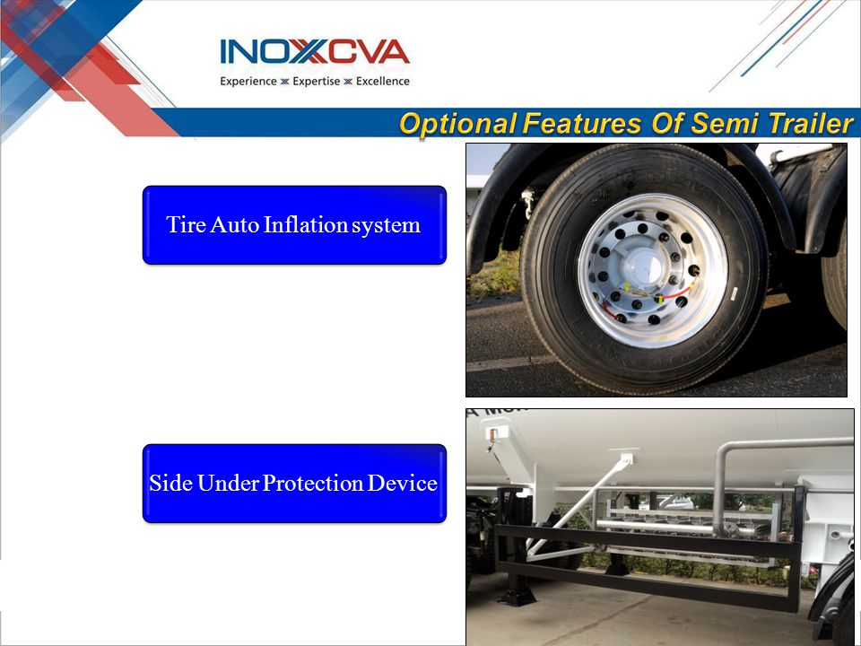 Side Under Protection DeviceTire Auto Inflation system