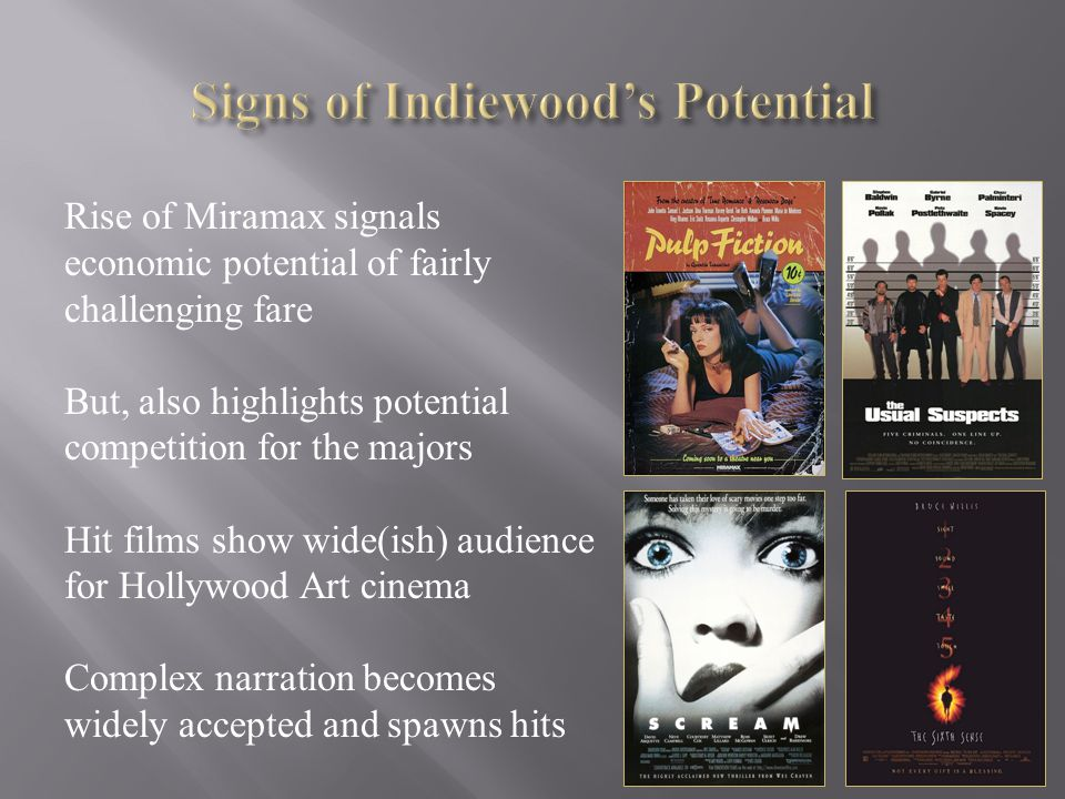 Rise of Miramax signals economic potential of fairly challenging fare But, also highlights potential competition for the majors Hit films show wide(ish) audience for Hollywood Art cinema Complex narration becomes widely accepted and spawns hits