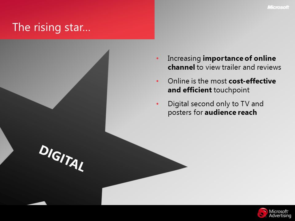 Increasing importance of online channel to view trailer and reviews Online is the most cost-effective and efficient touchpoint Digital second only to TV and posters for audience reach The rising star…