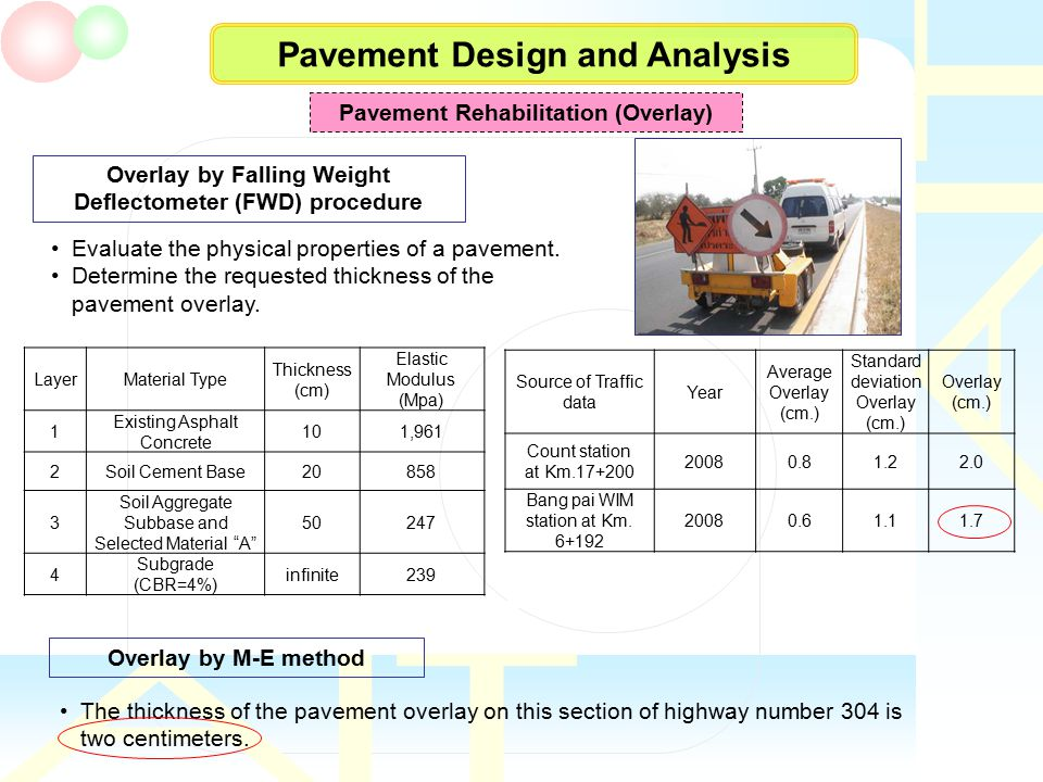 Overlay by Falling Weight Deflectometer (FWD) procedure Evaluate the physical properties of a pavement. Determine the requested thickness of the pavem