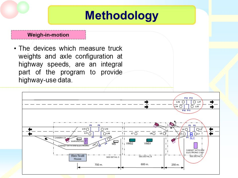 Methodology Weigh-in-motion The devices which measure truck weights and axle configuration at highway speeds, are an integral part of the program to p