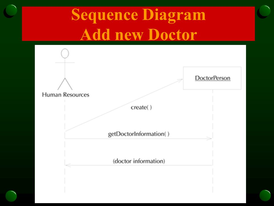 Sequence Diagram Add new Doctor