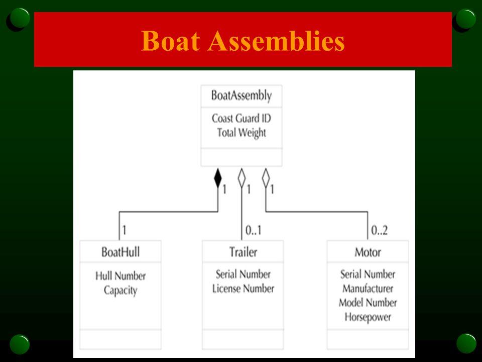 Boat Assemblies