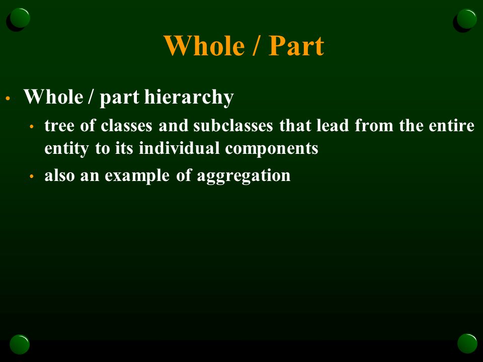 Whole / Part Components Aggregation Part Whole Super ClassSub Class