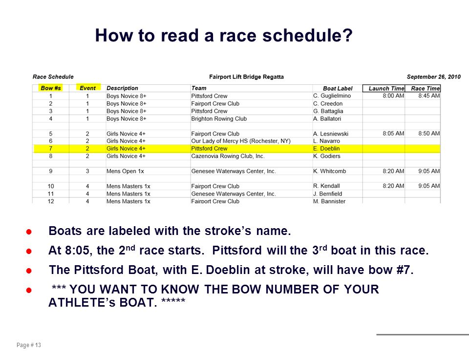 Page # 13 How to read a race schedule. l Boats are labeled with the stroke's name.