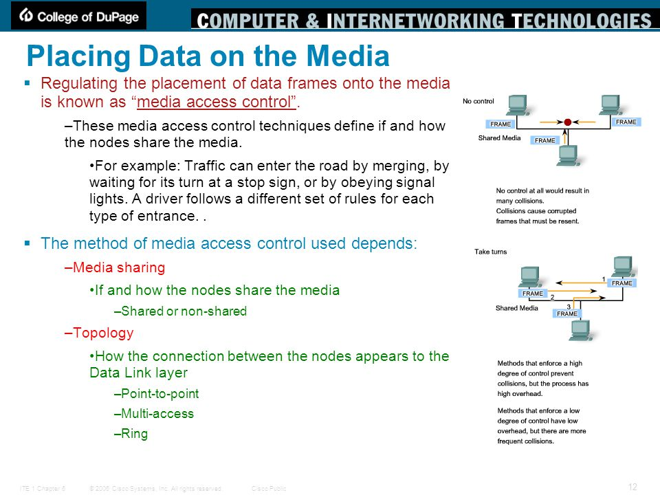 © 2006 Cisco Systems, Inc. All rights reserved.Cisco PublicITE 1 Chapter 6 12 Placing Data on the Media  Regulating the placement of data frames onto