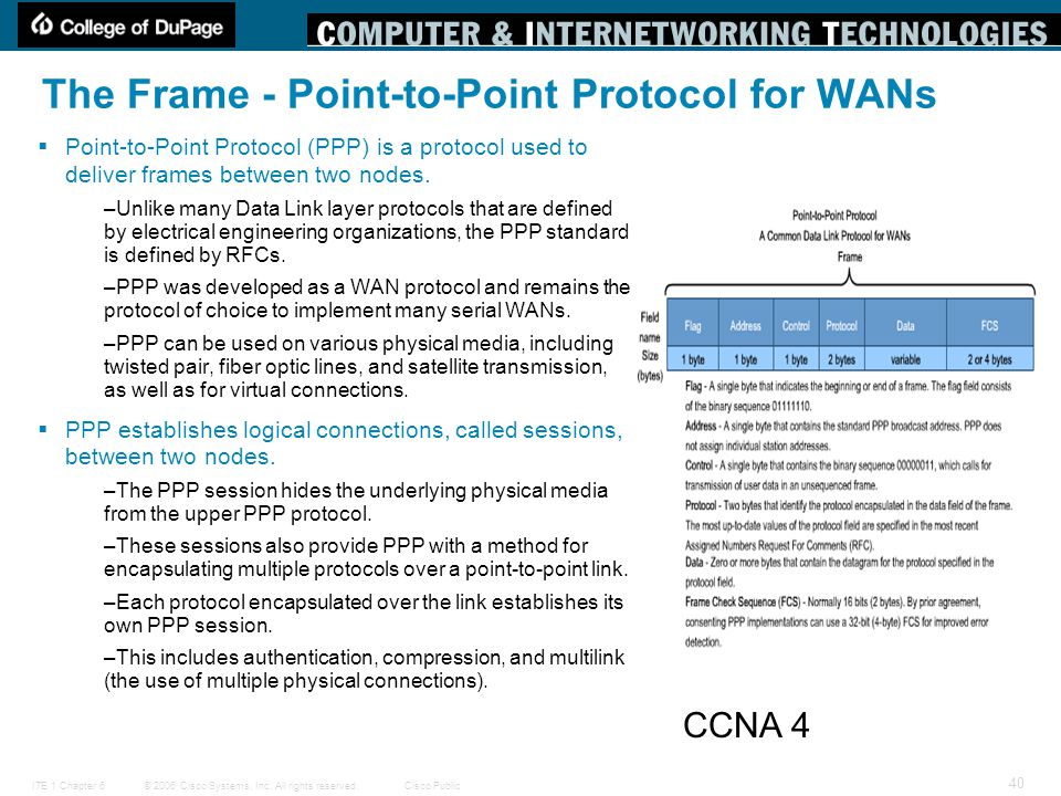 © 2006 Cisco Systems, Inc. All rights reserved.Cisco PublicITE 1 Chapter 6 40 The Frame - Point-to-Point Protocol for WANs  Point-to-Point Protocol (