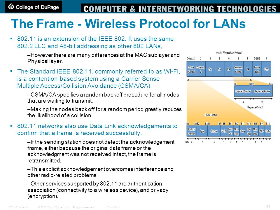 © 2006 Cisco Systems, Inc. All rights reserved.Cisco PublicITE 1 Chapter 6 41 The Frame - Wireless Protocol for LANs  802.11 is an extension of the I