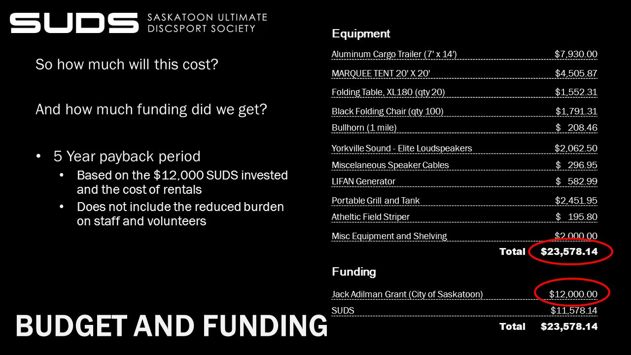 BUDGET AND FUNDING And how much funding did we get.
