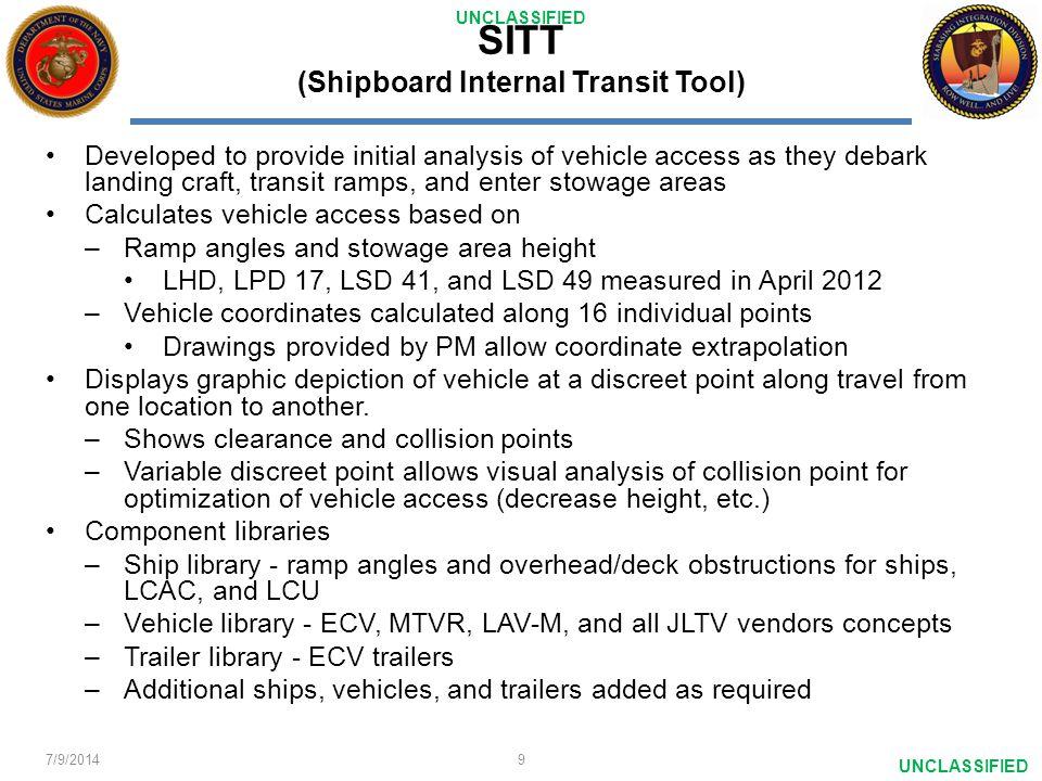 UNCLASSIFIED SITT (Shipboard Internal Transit Tool) Developed to provide initial analysis of vehicle access as they debark landing craft, transit ramp