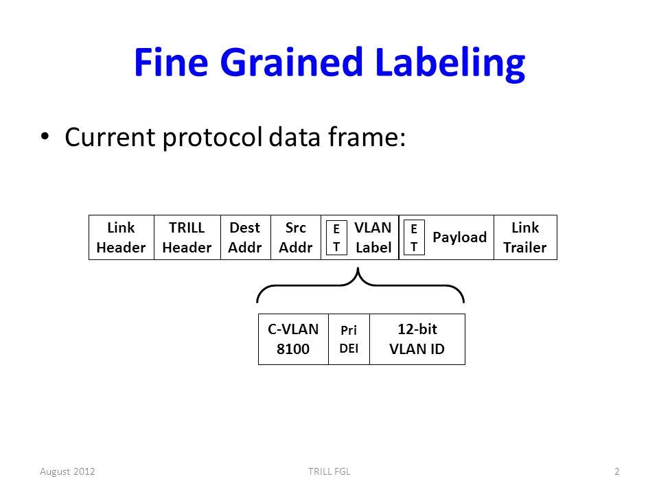 Fine Grained Labeling Current protocol data frame: August 2012TRILL FGL2 Link Header TRILL Header VLAN Label Dest Addr Src Addr Link Trailer Payload ETET ETET C-VLAN 8100 12-bit VLAN ID Pri DEI