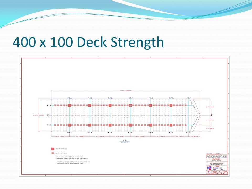 400 x 100 Deck Strength