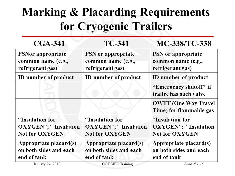 COHMED TrainingSlide No. 15January 24, 2010 Marking & Placarding Requirements for Cryogenic Trailers CGA-341TC-341MC-338/TC-338 PSNor appropriate comm