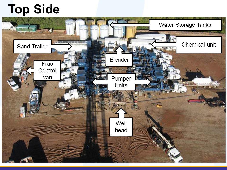 Top Side Well head Frac Control Van Sand Trailer Water Storage Tanks Blender Chemical unit Pumper Units