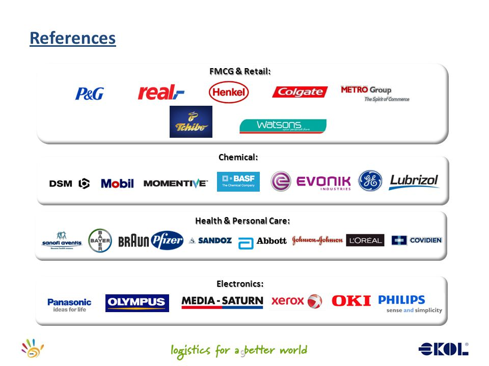Automotive Sector References