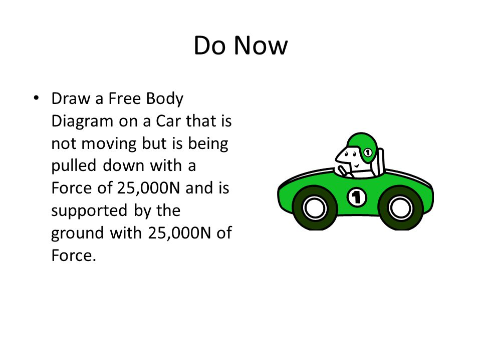 Do Now Draw a Free Body Diagram on a Car that is not moving but is being pulled down with a Force of 25,000N and is supported by the ground with 25,00