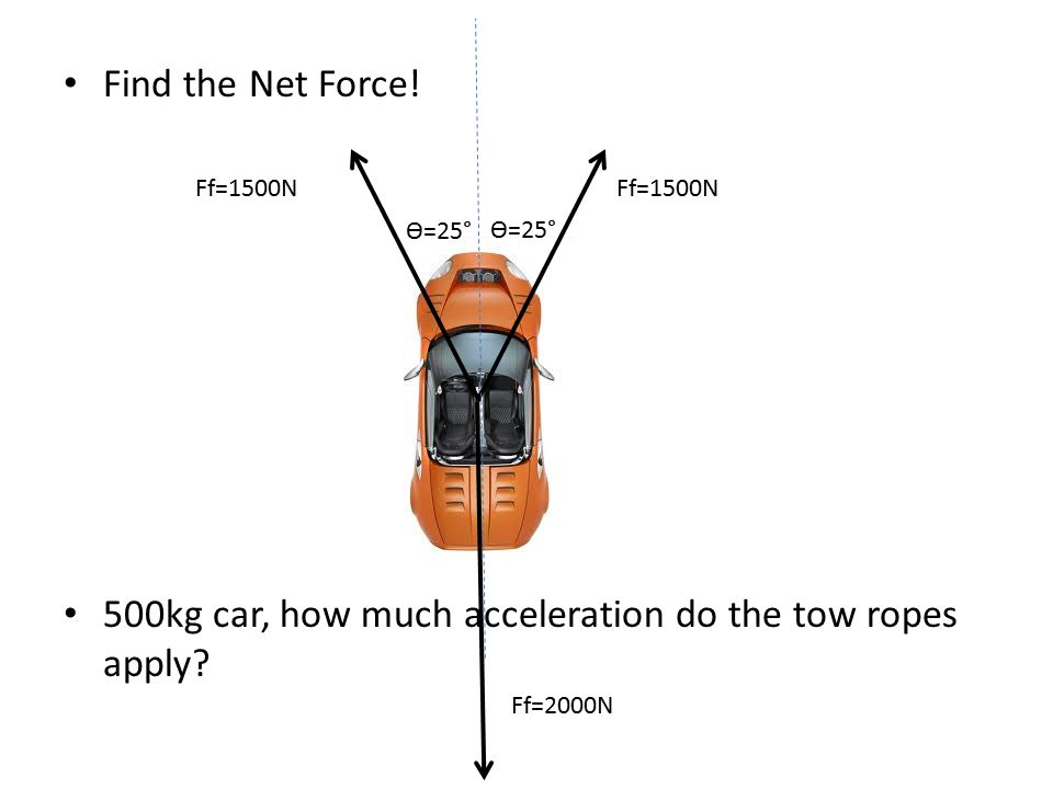 Find the Net Force.500kg car, how much acceleration do the tow ropes apply.
