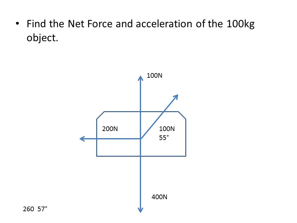 Find the Net Force and acceleration of the 100kg object. 100N 200N 100N 55° 400N 260 57°