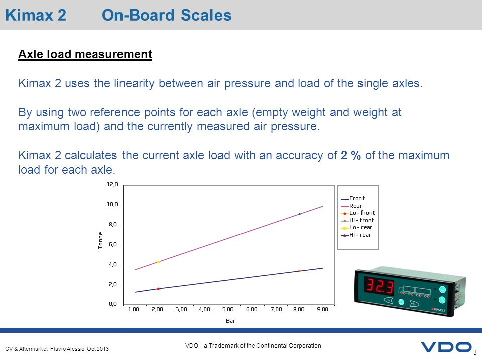 CV & Aftermarket Flavio Alessio Oct 2013 VDO - a Trademark of the Continental Corporation Kimax 2 On-Board Scales Axle load measurement Kimax 2 uses the linearity between air pressure and load of the single axles.