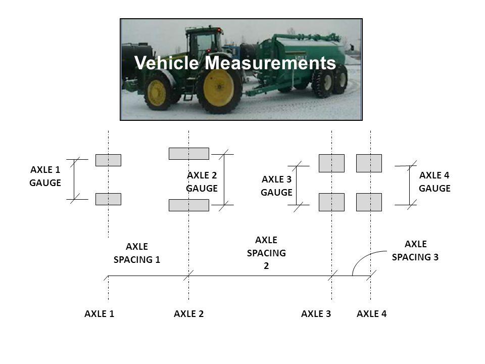 AXLE 1 GAUGE AXLE 3 GAUGE AXLE 4 GAUGE AXLE 2 GAUGE AXLE 1AXLE 2AXLE 3AXLE 4 AXLE SPACING 1 AXLE SPACING 2 AXLE SPACING 3 Vehicle Measurements