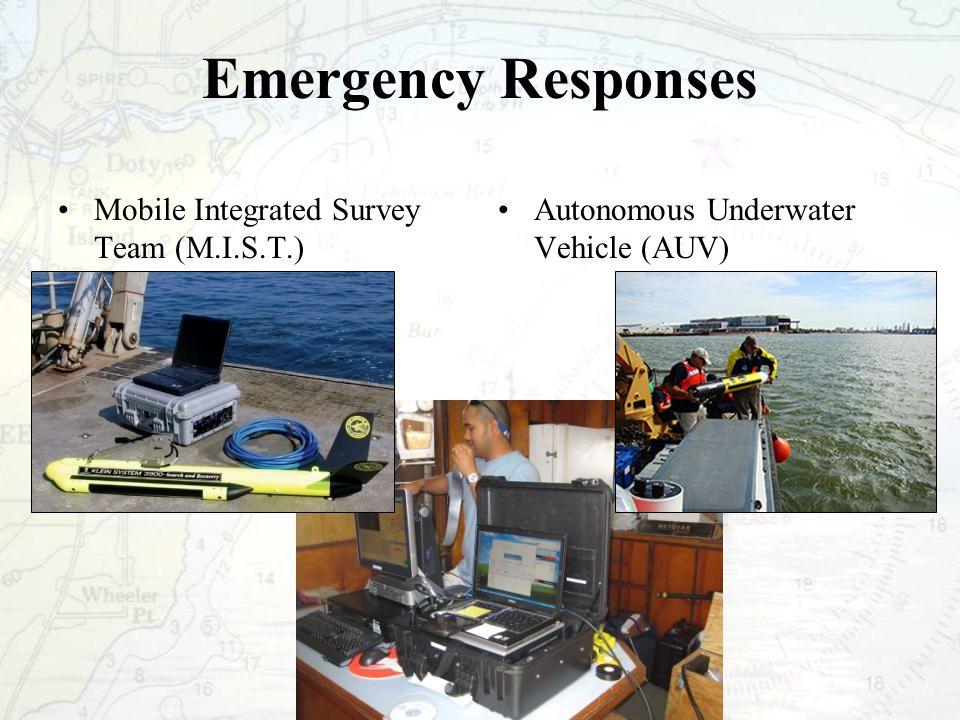 Emergency Responses Mobile Integrated Survey Team (M.I.S.T.) Autonomous Underwater Vehicle (AUV)