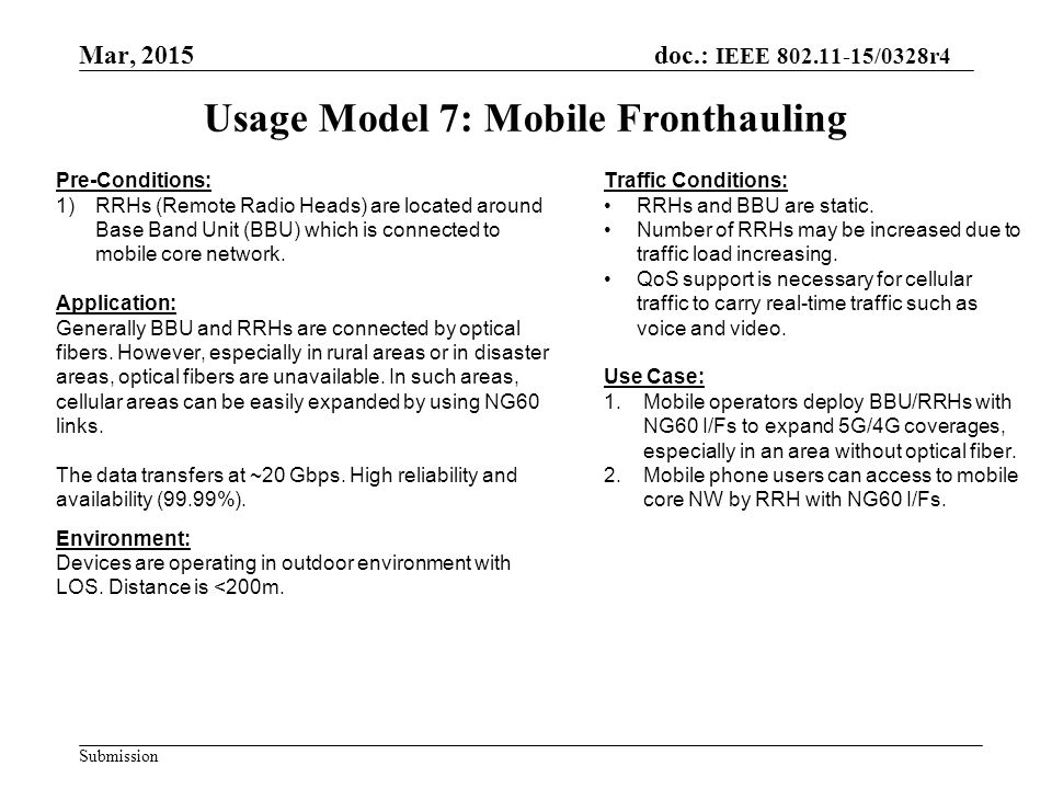 Mar, 2015 doc.: IEEE 802.11-15/0328r4 Submission Usage Model 7: Mobile Fronthauling Traffic Conditions: RRHs and BBU are static.