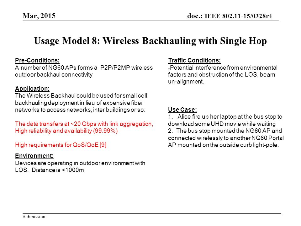 Mar, 2015 doc.: IEEE 802.11-15/0328r4 Submission Usage Model 8: Wireless Backhauling with Single Hop Traffic Conditions: -Potential interference from environmental factors and obstruction of the LOS, beam un-alignment.