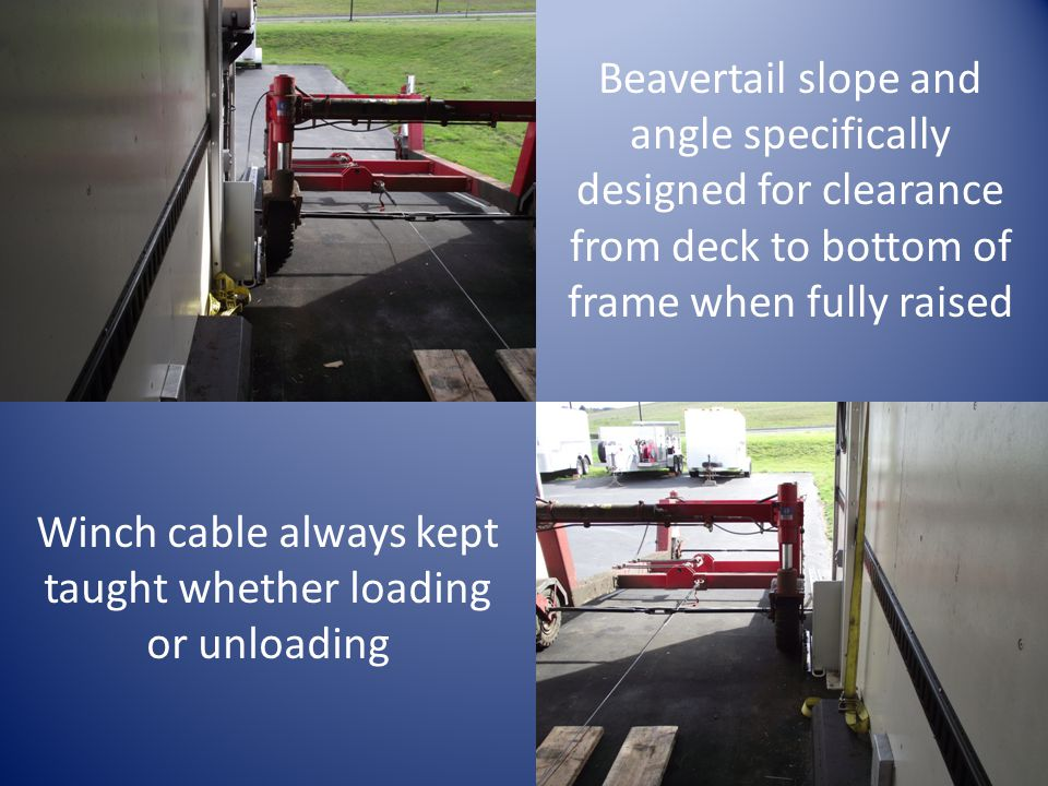 Beavertail slope and angle specifically designed for clearance from deck to bottom of frame when fully raised Winch cable always kept taught whether loading or unloading