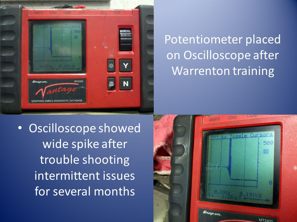 Potentiometer placed on Oscilloscope after Warrenton training Oscilloscope showed wide spike after trouble shooting intermittent issues for several months