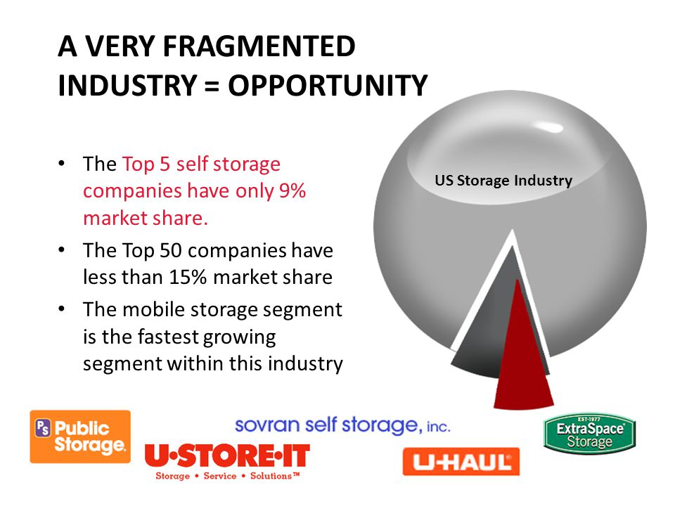 We are bridging the gap between the convenience provided by portable storage and the cost effectiveness of traditional storage.