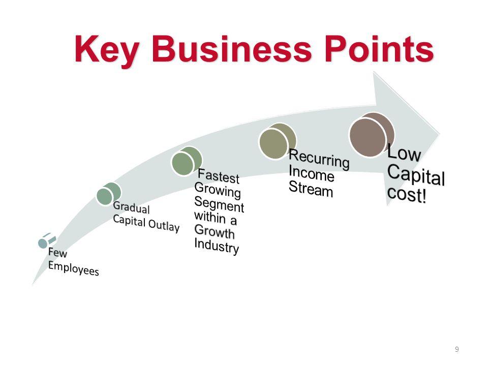 Key Business Points Key Business Points 9