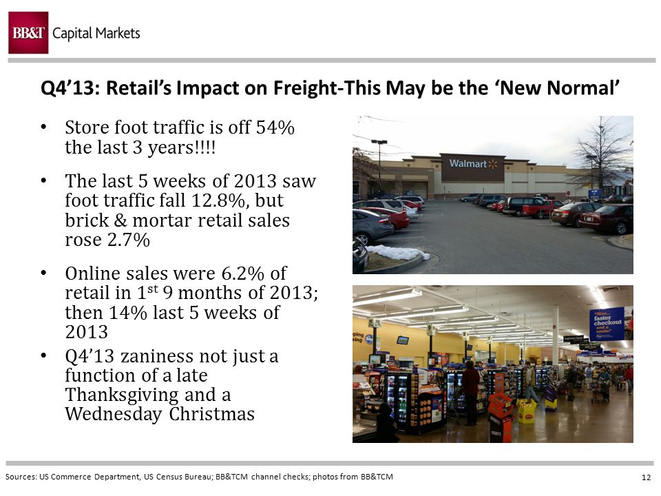 12 Q4'13: Retail's Impact on Freight-This May be the 'New Normal' Sources: US Commerce Department, US Census Bureau; BB&TCM channel checks; photos fro