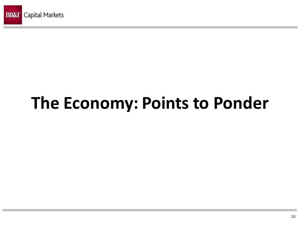 20 The Economy: Points to Ponder