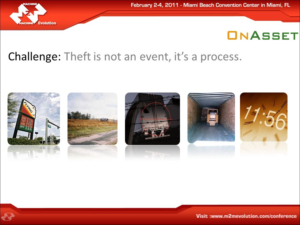 Challenge: Theft is not an event, it's a process.