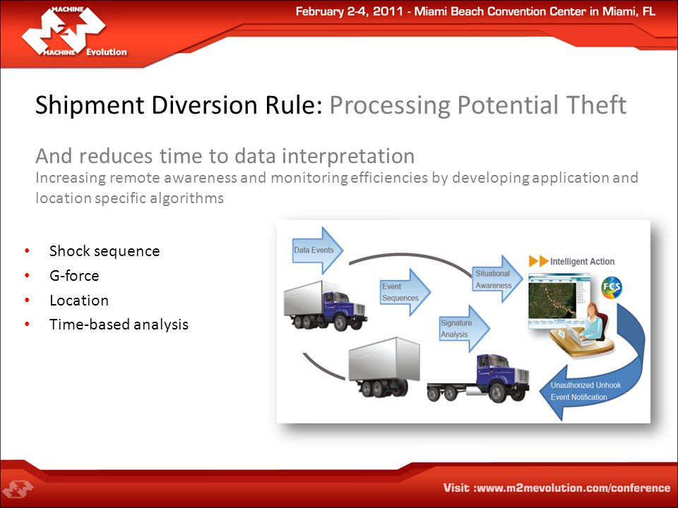 Shipment Diversion Rule: Processing Potential Theft And reduces time to data interpretation Shock sequence G-force Location Time-based analysis Increasing remote awareness and monitoring efficiencies by developing application and location specific algorithms