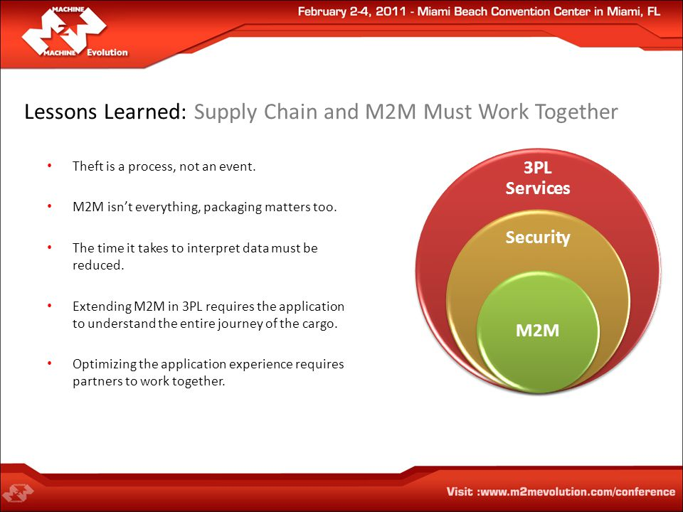 Lessons Learned: Supply Chain and M2M Must Work Together Theft is a process, not an event.