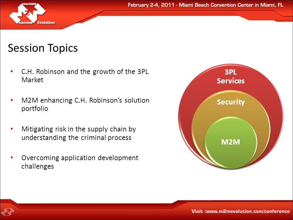 C.H. Robinson and the growth of the 3PL Market M2M enhancing C.H.