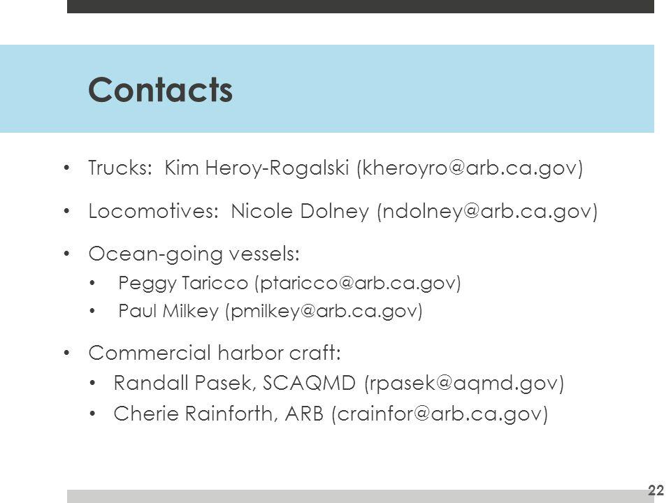 Contacts Trucks: Kim Heroy-Rogalski (kheroyro@arb.ca.gov) Locomotives: Nicole Dolney (ndolney@arb.ca.gov) Ocean-going vessels: Peggy Taricco (ptaricco@arb.ca.gov) Paul Milkey (pmilkey@arb.ca.gov) Commercial harbor craft: Randall Pasek, SCAQMD (rpasek@aqmd.gov) Cherie Rainforth, ARB (crainfor@arb.ca.gov) 22