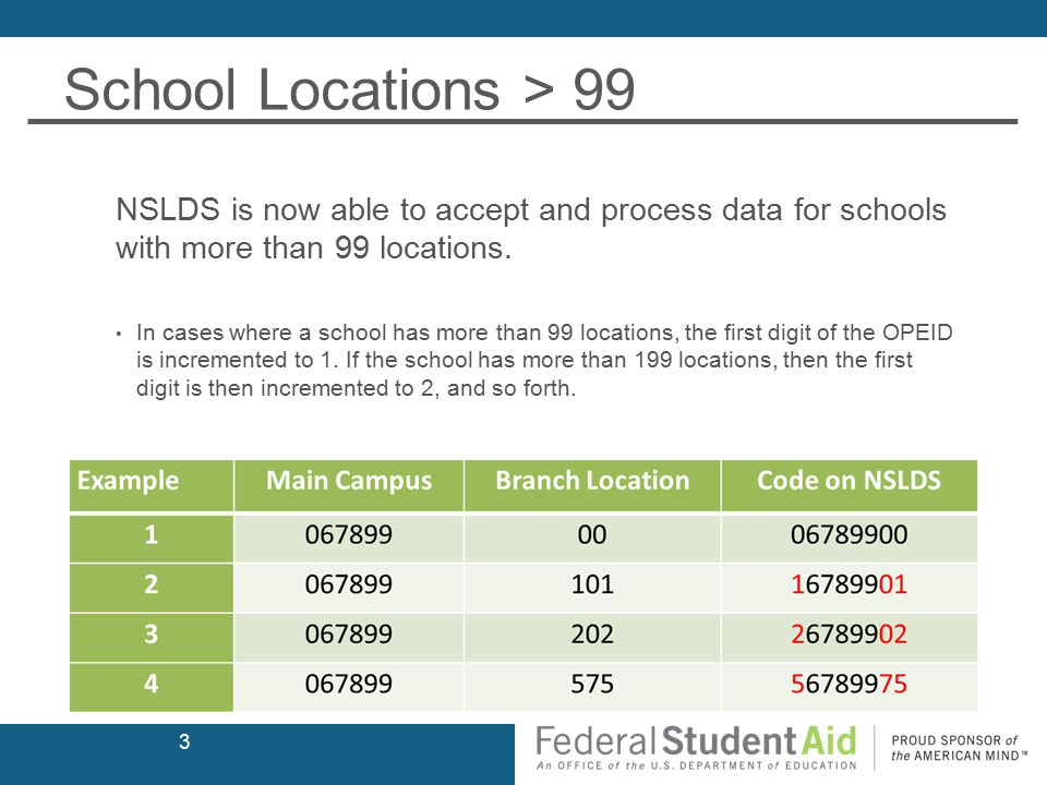 School Locations > 99 NSLDS is now able to accept and process data for schools with more than 99 locations.