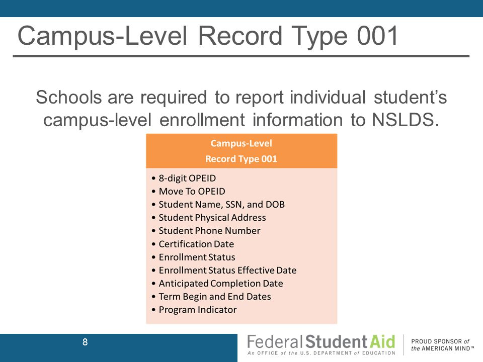 Program-Level Record Type 002 Schools are required to report individual student's program-level enrollment information to NSLDS.