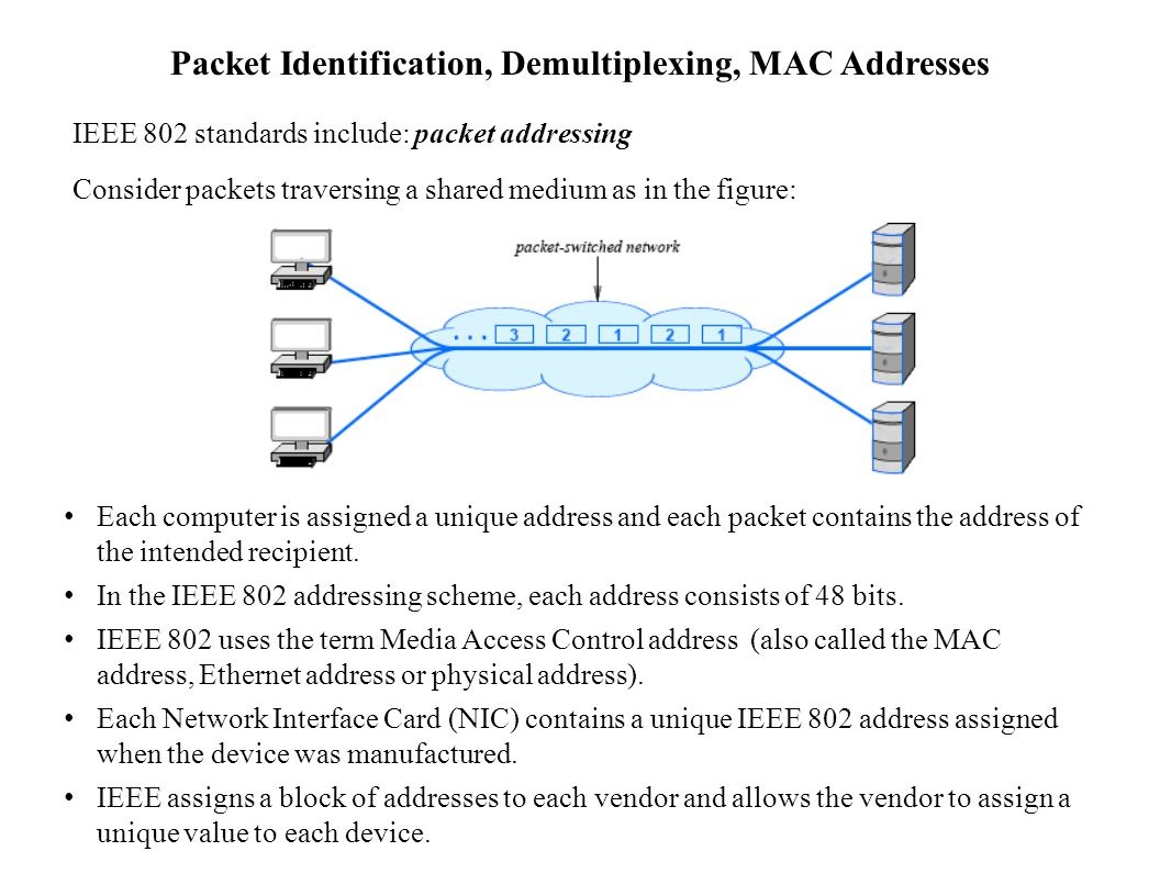 Packet Identification, Demultiplexing, MAC Addresses IEEE 802 standards include: packet addressing Consider packets traversing a shared medium as in the figure: Each computer is assigned a unique address and each packet contains the address of the intended recipient.