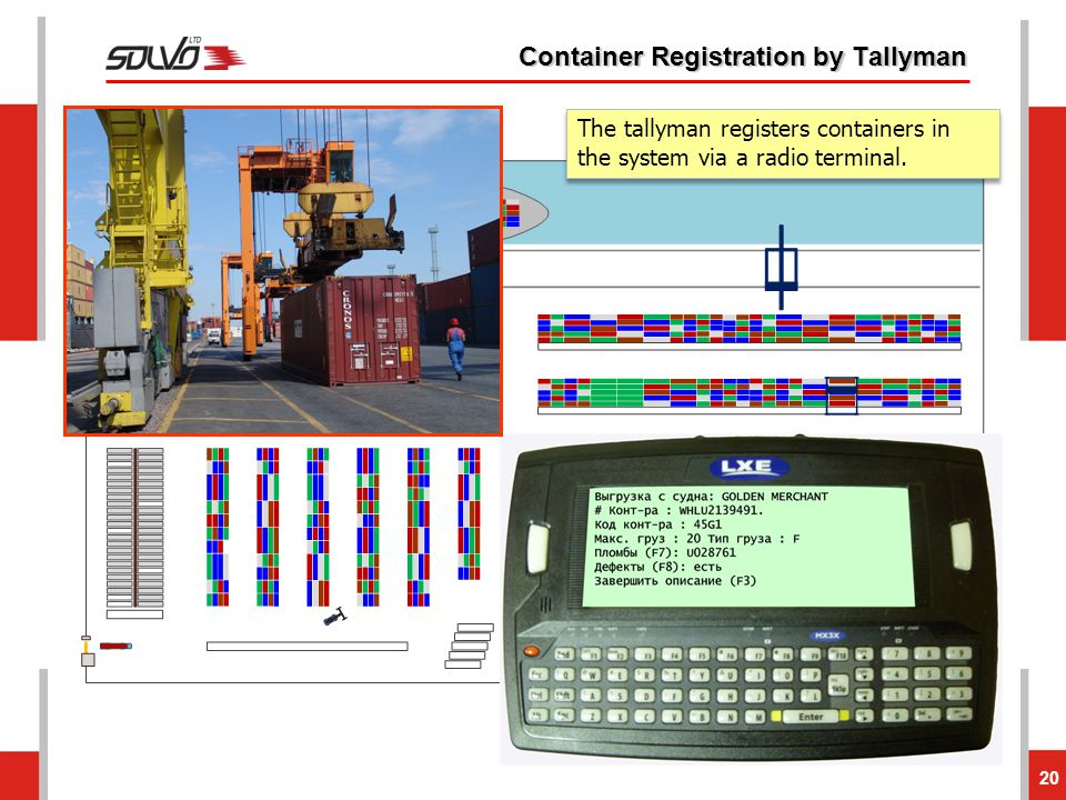 Container Registration by Tallyman 20 The tallyman registers containers in the system via a radio terminal.
