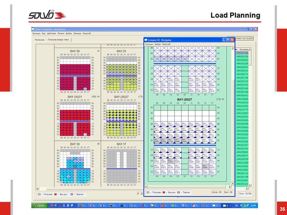 Load Planning 35