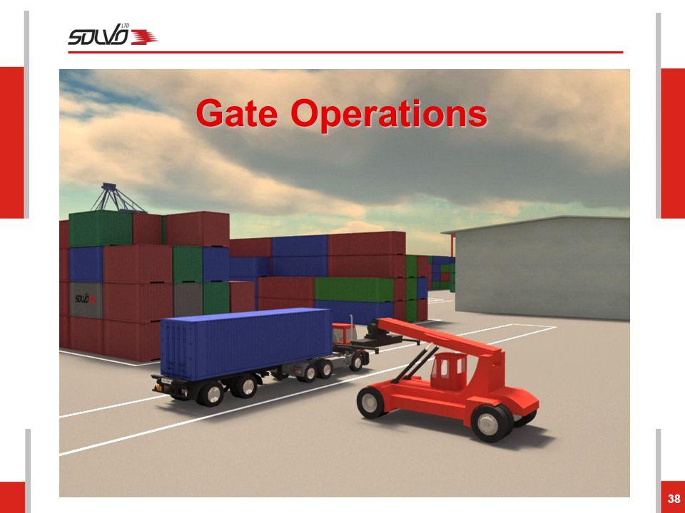 38 Gate Operations