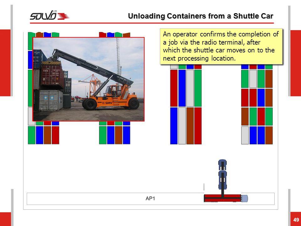 49 Unloading Containers from a Shuttle Car SOLVO.CTMS по правилам обработки автоплатформ определяет момент постановки автоплатформы в ячейку обработки