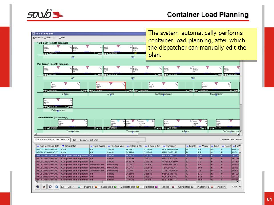 Container Load Planning 61 The system automatically performs container load planning, after which the dispatcher can manually edit the plan.