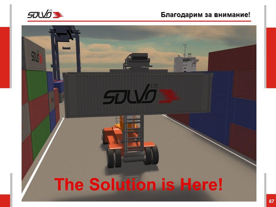 Благодарим за внимание! 67 The Solution is Here!